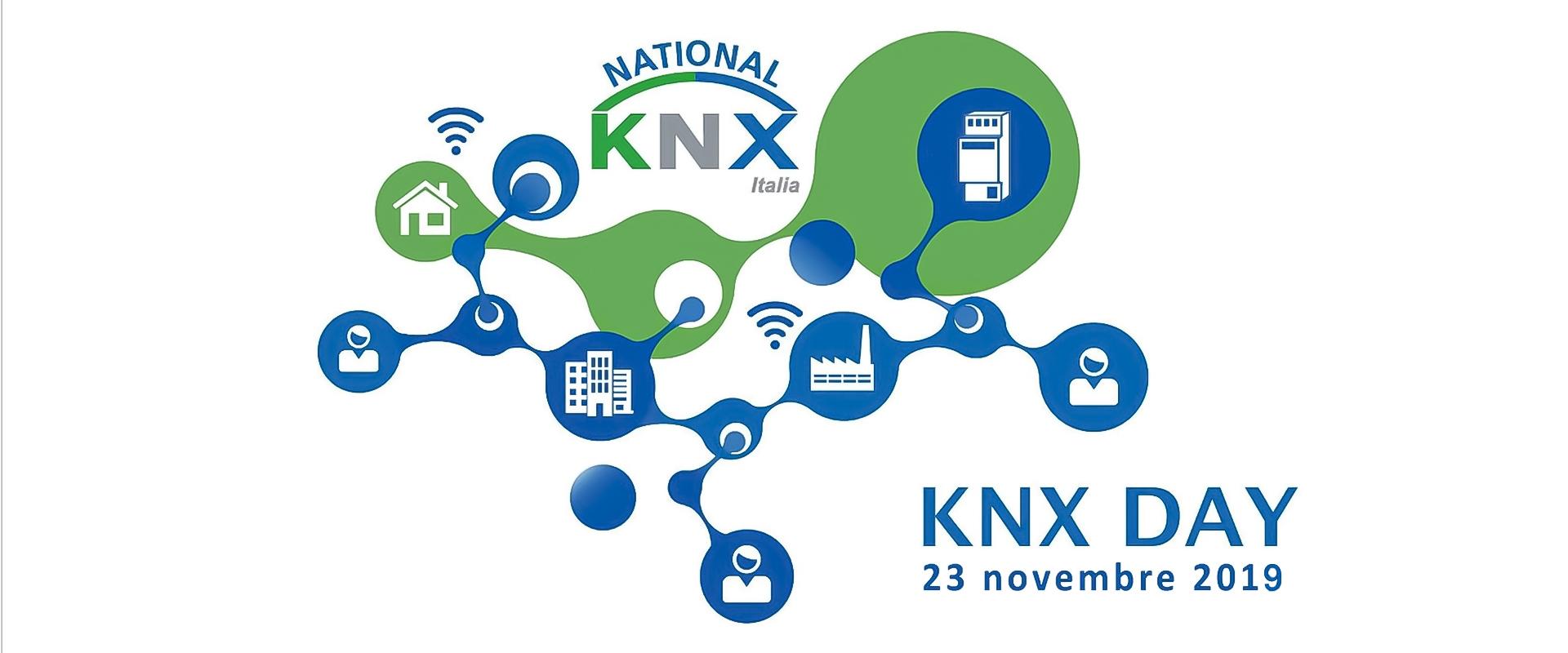 KNX DAY: 6 dicembre 2019, Museo del Volo, Volandia