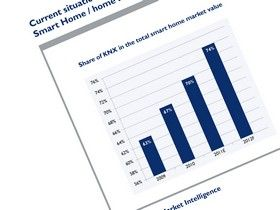 "The BSRIA European Market Study ""Smart Home""confirms the importance of KNX"